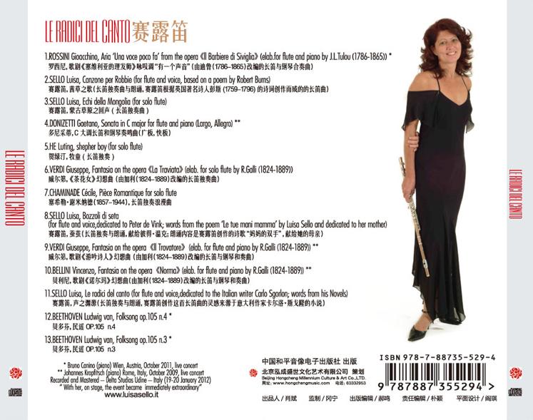 LuisaSello-Sfondo-Discografia-CD1-Retro