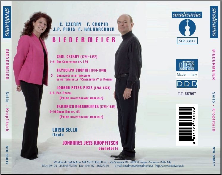 LuisaSello-Sfondo-Discografia-CD2-Retro