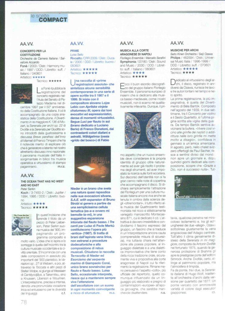 LuisaSello-Sfondo-Discografia-CD9-Retro